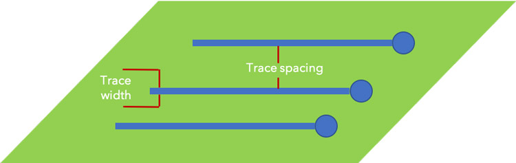 PCB trace width and PCB traces spacing