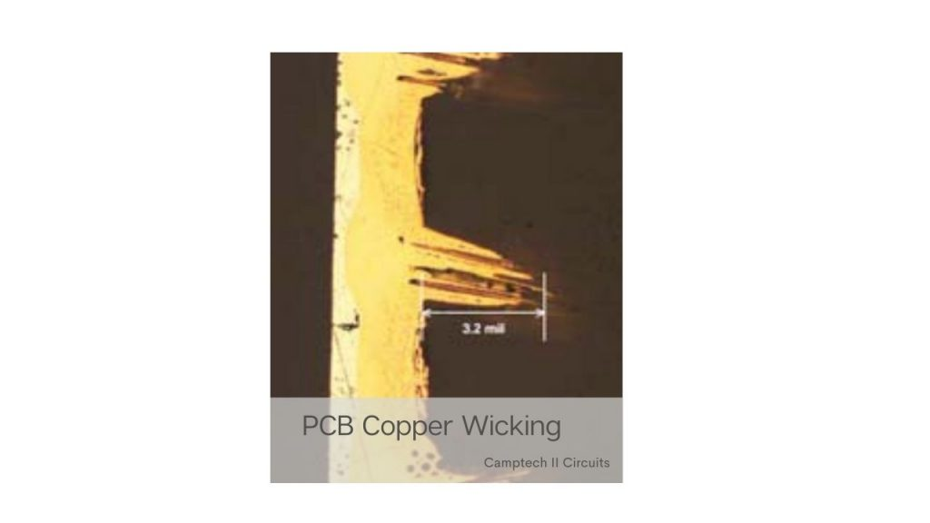 PCB Copper Wicking