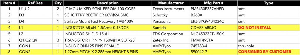 Sample PCB assembly BOM